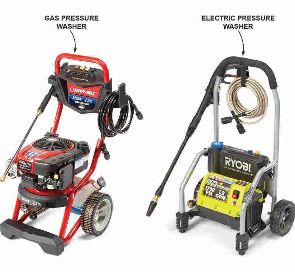 8 Best Gas Pressure Washers - (Reviews & Guide 2019)